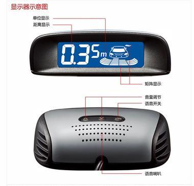 小车倒车雷达专用LCD液晶显示屏