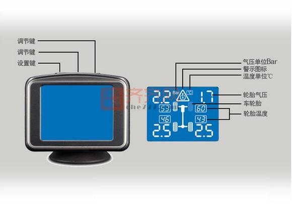 胎压检查器专用LCD液晶显示屏